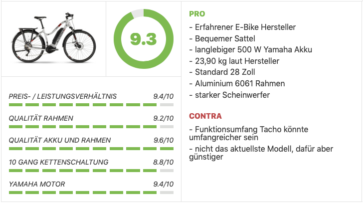 Damen E-Bikes Bestseller Fahrrad-XXL