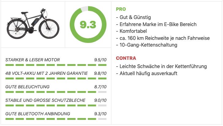 Herren E-Bikes Bestseller Fahrrad-XXL