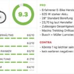 Bestseller Trekking E-Bikes